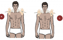 Scanning positions for carotid ultrasound